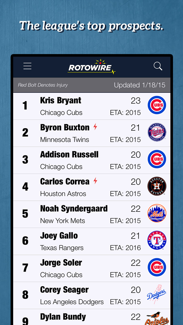 RotoWire Fantasy Baseball Assistant 2015 screenshot 5