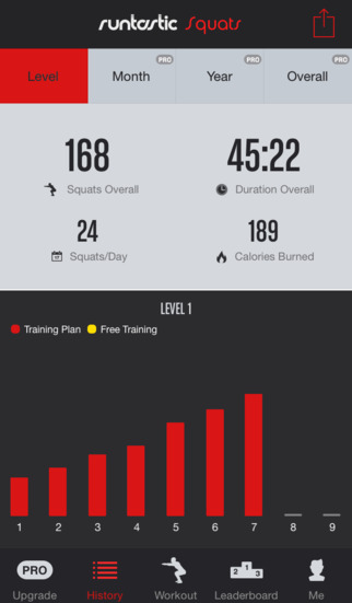 Squats Trainer & Workouts screenshot 3