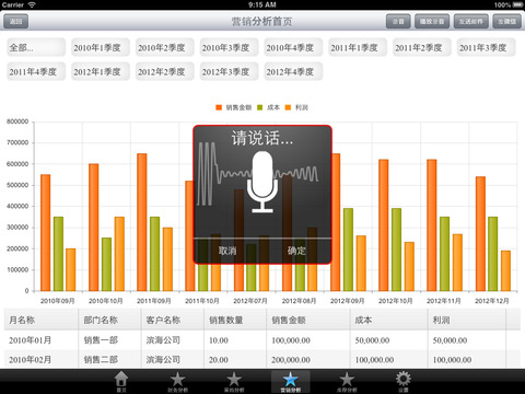 U8+商业分析(for iPad) - náhled
