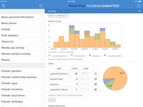 Wolfram Facebook Analytics screenshot 9