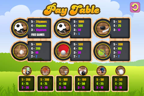 Ace's Sports Derby Race Slots Casino Games - Fun S - náhled