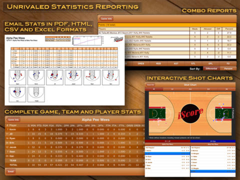 iScore Basketball Scorekeeper screenshot 3
