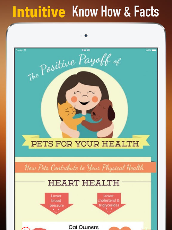 Health Benefits of Owning a Pet:Positive Effects and Guide screenshot 5