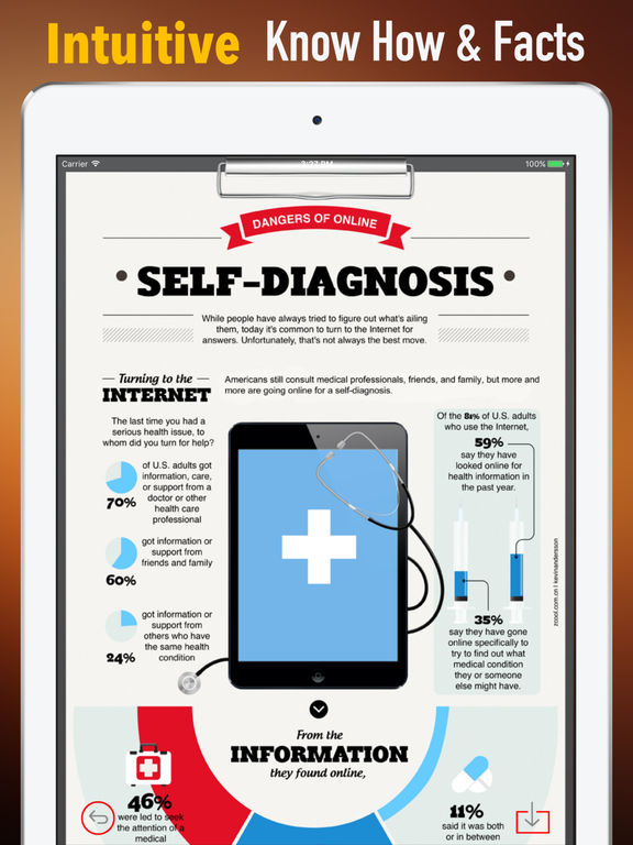 Online Self-Diagnosis-Nursing Handbook and Guide screenshot 5