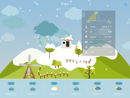 Cute Weather HD screenshot 8