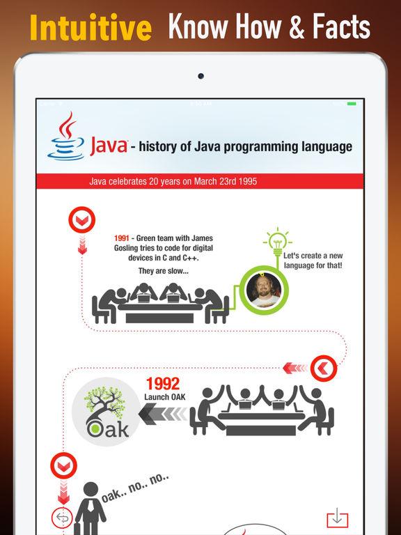 JavaScript for Beginners-Certified and Programming screenshot 6
